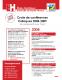EH_Cycle-de-conférences-helvétiques-2008-2009